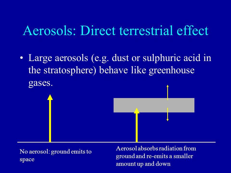 Aerosols: Direct terrestrial effect Large aerosols (e.g. dust or sulphuric acid in the stratosphere) behave like greenhouse gases. No aerosol: ground