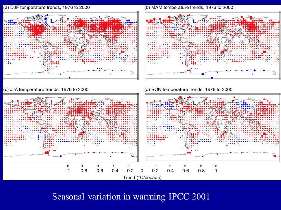Seasonal variation in warming IPCC 2001