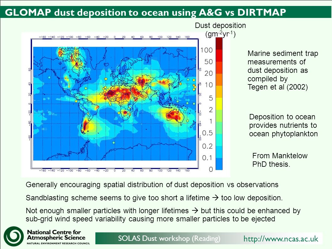 http://www.ncas.ac.uk SOLAS Dust workshop (Reading) GLOMAP dust deposition to ocean using A&G vs DIRTMAP Generally encouraging spatial distribution of