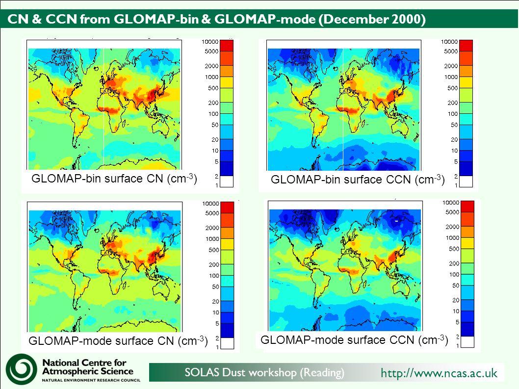 http://www.ncas.ac.uk SOLAS Dust workshop (Reading) CN & CCN from GLOMAP-bin & GLOMAP-mode (December 2000) GLOMAP-bin surface CN (cm -3 ) GLOMAP-bin s