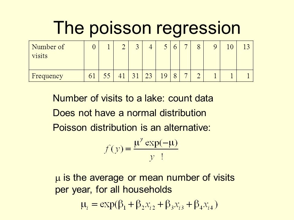 The poisson regression Number of visits to a lake: count data Does not have a normal distribution Poisson distribution is an alternative: is the average or mean number of visits per year, for all households Number of visits Frequency
