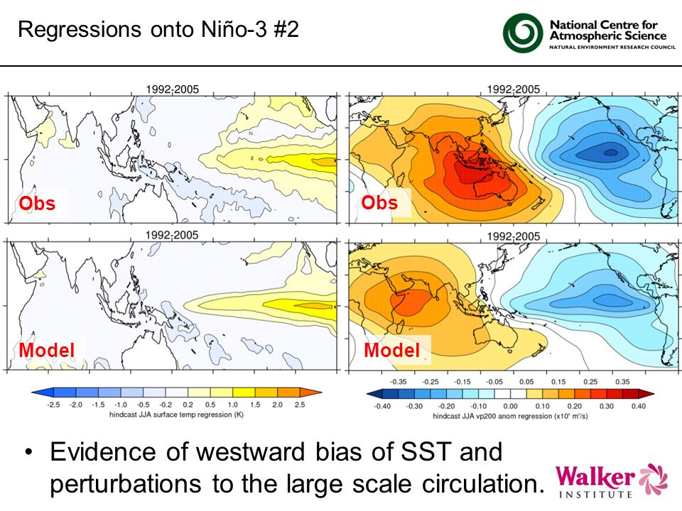 Click to edit Master title style Regressions onto Niño-3 #2 Obs Model Evidence of westward bias of SST and perturbations to the large scale circulatio