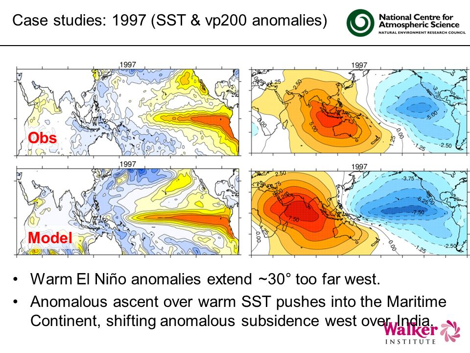 Click to edit Master title style Case studies: 1997 (SST & vp200 anomalies) Model Obs Warm El Niño anomalies extend ~30° too far west. Anomalous ascen