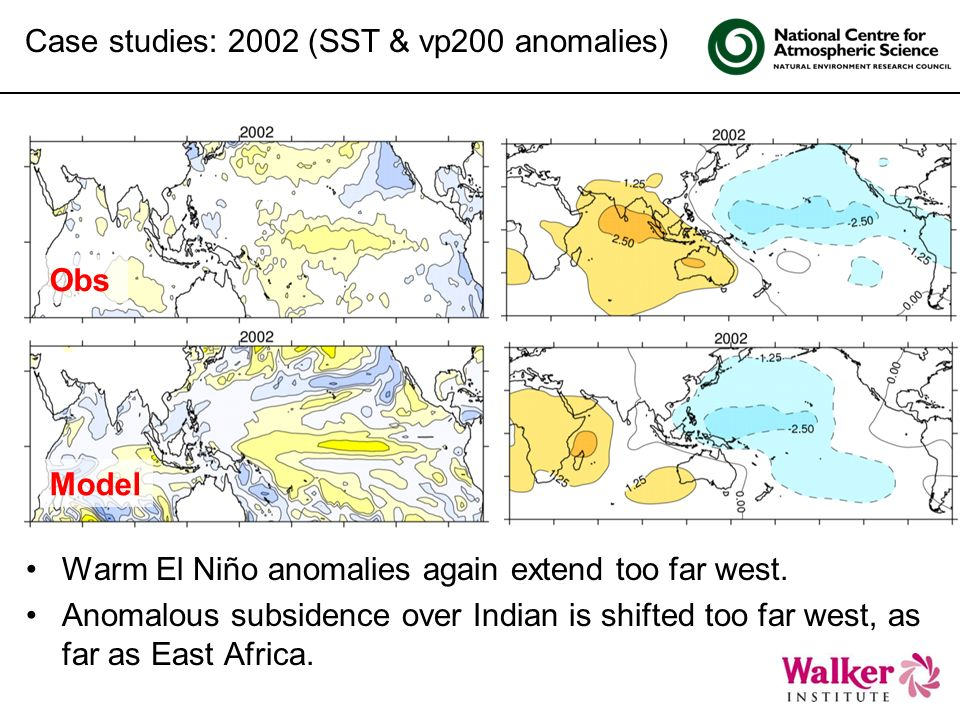 Click to edit Master title style Case studies: 2002 (SST & vp200 anomalies) Model Obs Warm El Niño anomalies again extend too far west. Anomalous subs
