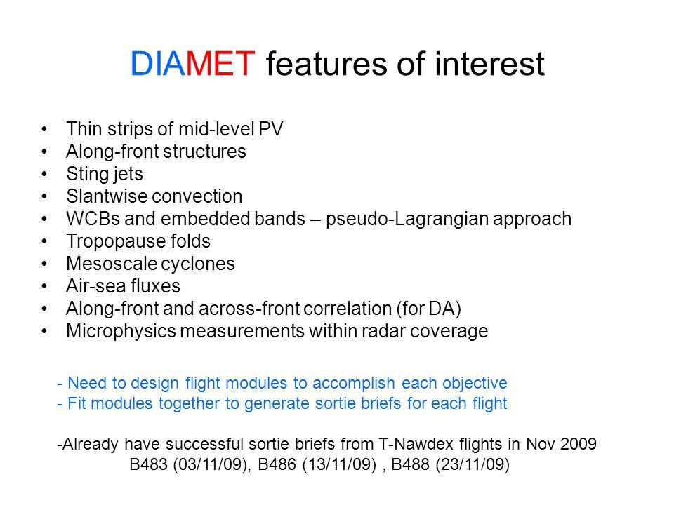 Sortie Brief: Flight B488 – 24 th November 2009 (T-NAWDEX 3) Version 2.