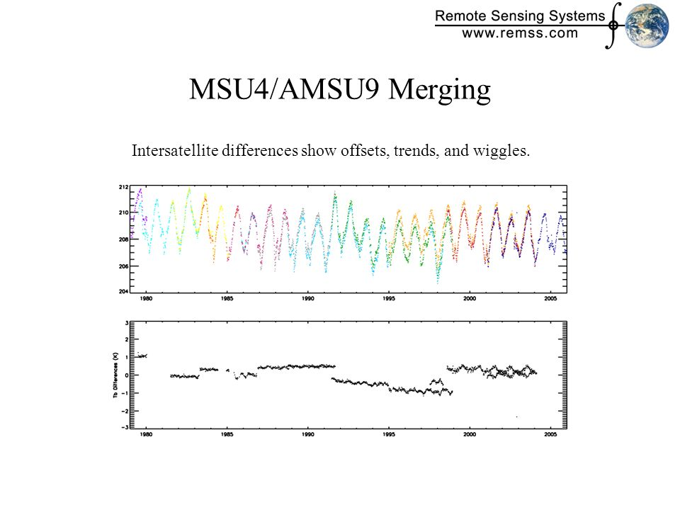MSU4/AMSU9 Merging Intersatellite differences show offsets, trends, and wiggles.