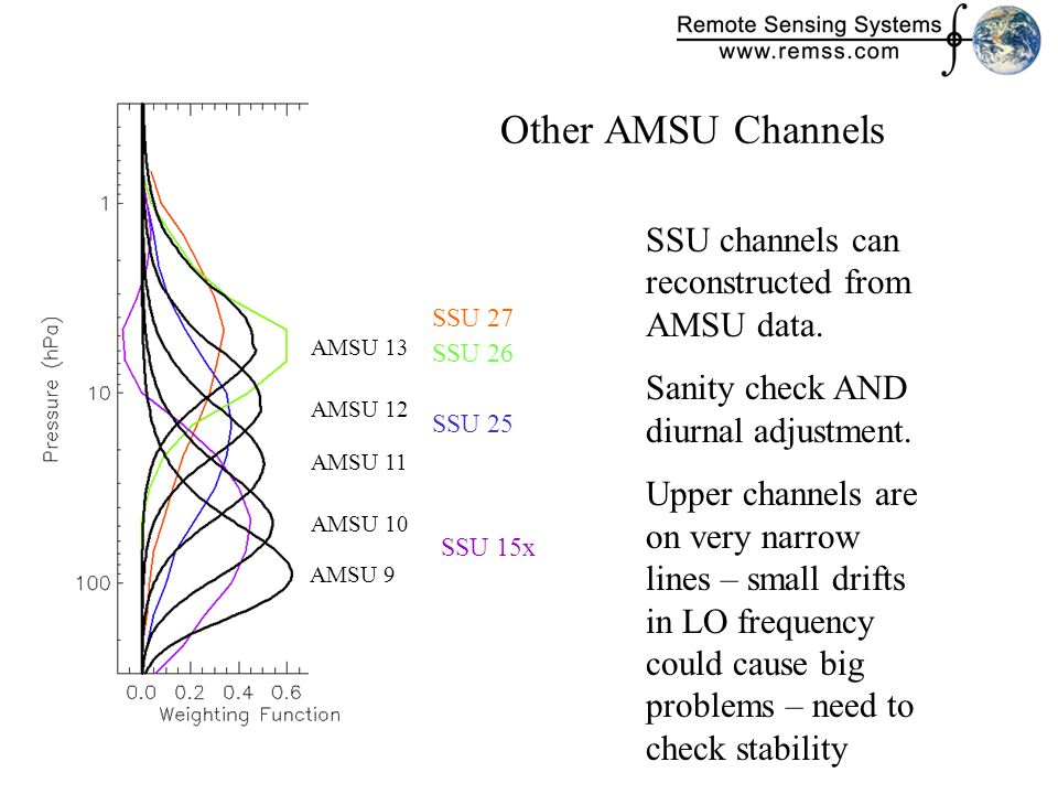 Other AMSU Channels AMSU 9 AMSU 10 AMSU 11 AMSU 12 AMSU 13 SSU 15x SSU 25 SSU 26 SSU 27 SSU channels can reconstructed from AMSU data.