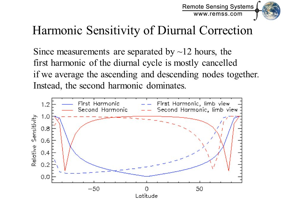 Harmonic Sensitivity of Diurnal Correction Since measurements are separated by ~12 hours, the first harmonic of the diurnal cycle is mostly cancelled if we average the ascending and descending nodes together.