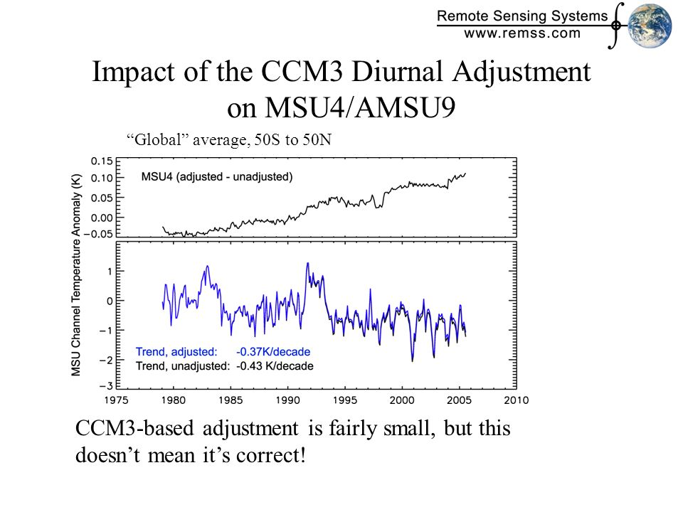 Impact of the CCM3 Diurnal Adjustment on MSU4/AMSU9 CCM3-based adjustment is fairly small, but this doesnt mean its correct.