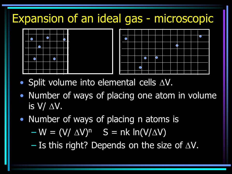 Expansion of an ideal gas - microscopic Split volume into elemental cells V. Number of ways of placing one atom in volume is V/ V. Number of ways of p