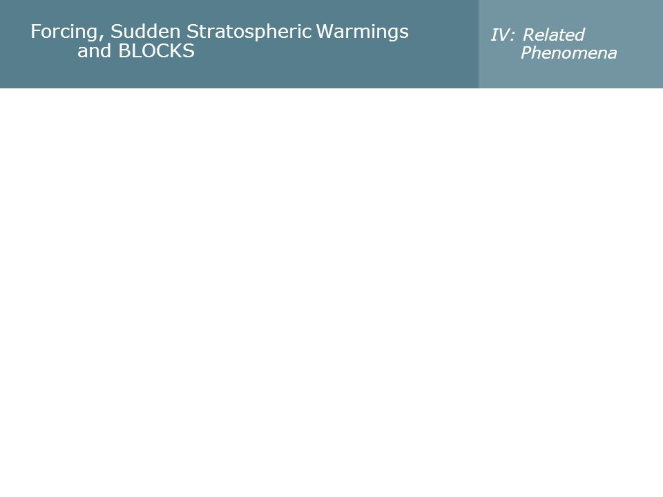 Forcing, Sudden Stratospheric Warmings and BLOCKS IV: Related Phenomena Troposphere - Stratosphere Linkage Baldwin and Dunkerton 2001