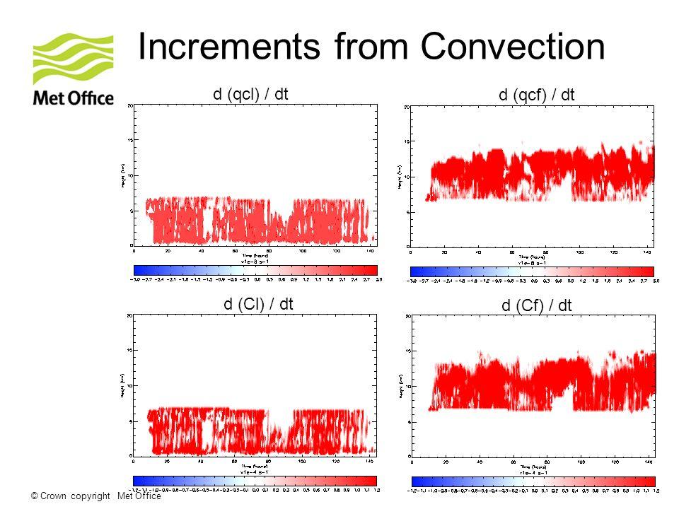 © Crown copyright Met Office Increments from Convection d (qcl) / dt d (Cl) / dt d (qcf) / dt d (Cf) / dt