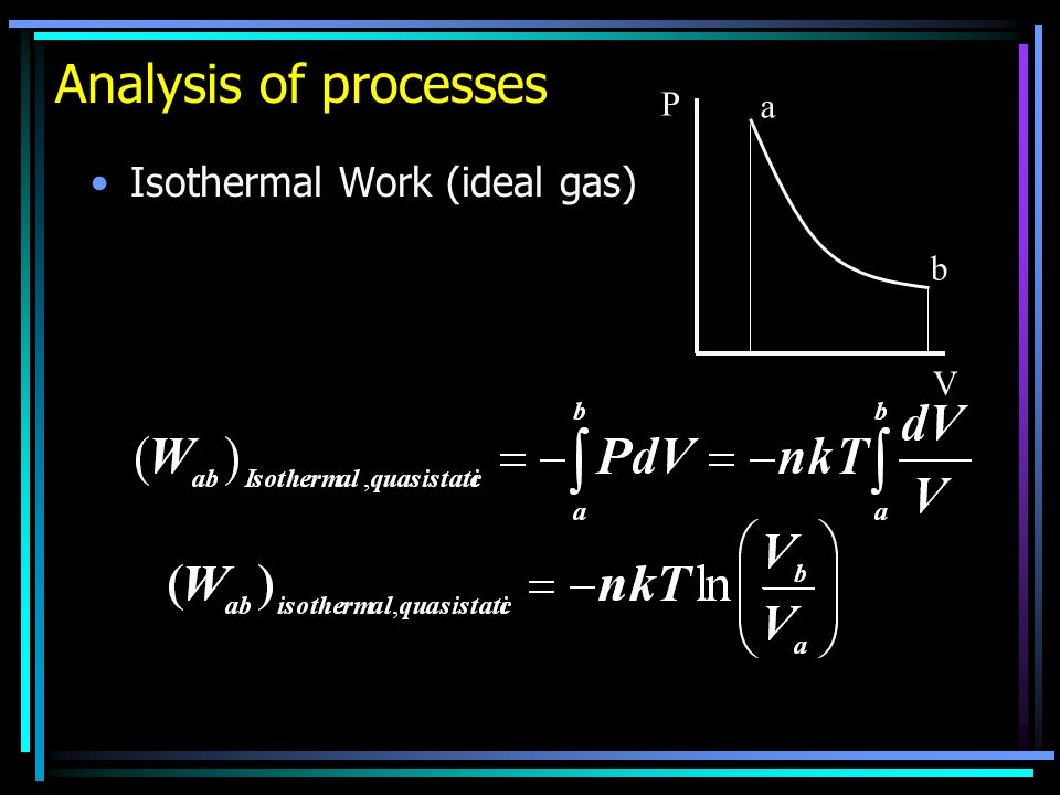 Analysis of processes Isothermal Work (ideal gas) P V a b