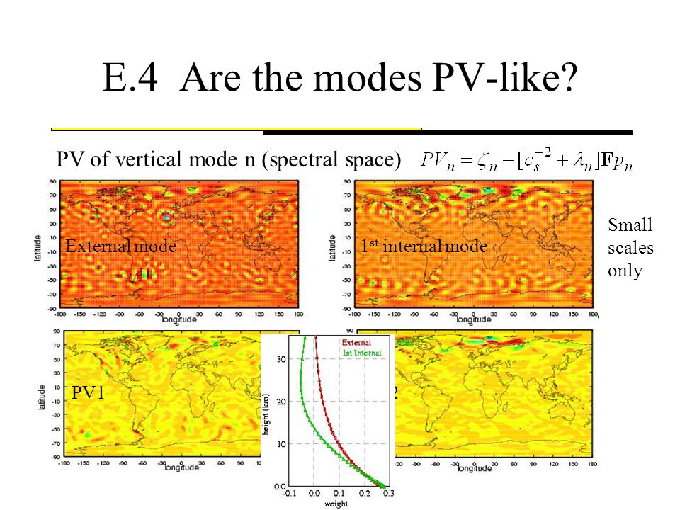 Page 23 of 26 E.4 Are the modes PV-like? PV of vertical mode n (spectral space) PV1 PV2 Small scales only External mode 1 st internal mode