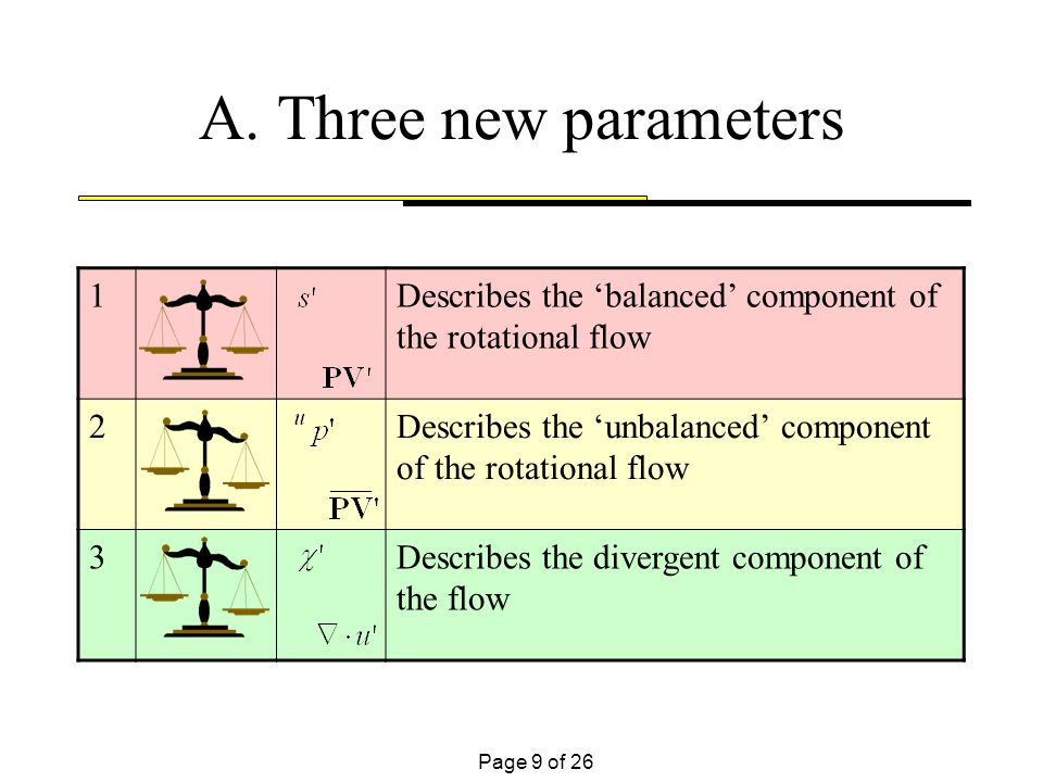 Page 9 of 26 A. Three new parameters 1Describes the balanced component of the rotational flow 2Describes the unbalanced component of the rotational fl