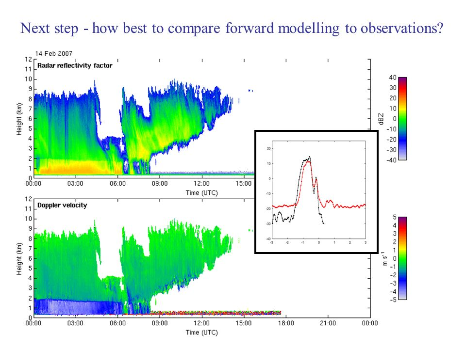 Next step - how best to compare forward modelling to observations