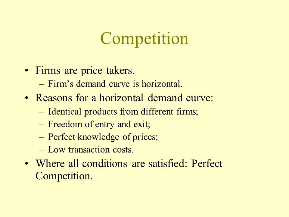 Profit R – C Definition of R straightforward.
