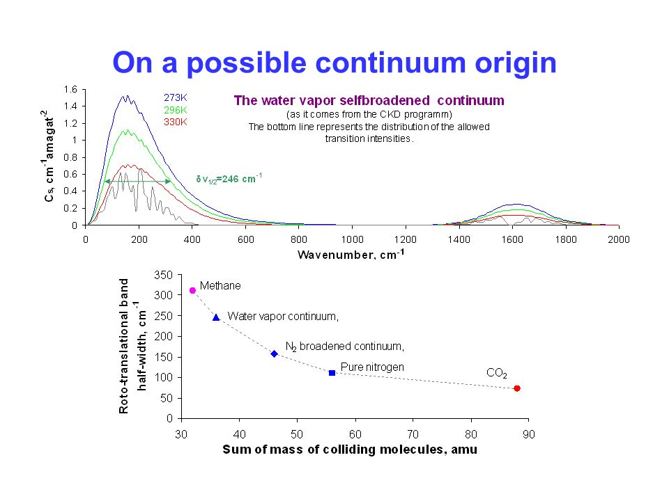 On a possible continuum origin