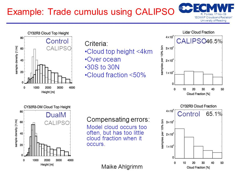 R. Forbes, 17 Nov 09 ECMWF Clouds and Radiation University of Reading Example: Trade cumulus using CALIPSO DualM 65.1% 46.5% Control CALIPSO Control C