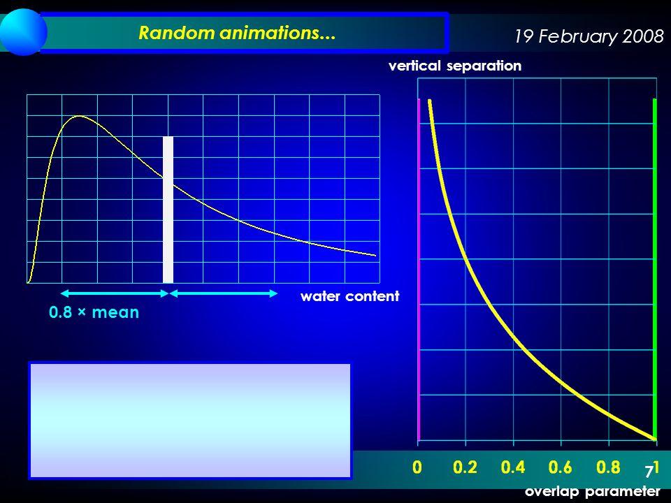 19 February 2008 7 Random animations...