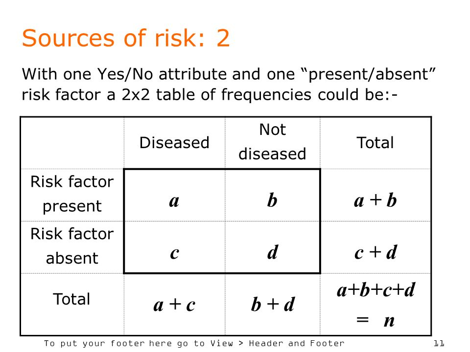 To put your footer here go to View > Header and Footer 11 Sources of risk: 2 With one Yes/No attribute and one present/absent risk factor a 2x2 table of frequencies could be:- Diseased Not diseased Total Risk factor present aba + b Risk factor absent cdc + d Total a + cb + d a+b+c+d = n