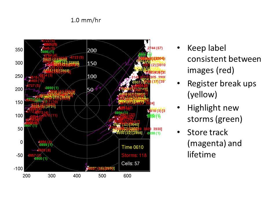 Per storm, store: – Area – Azimuth – Range – [u,v] – Centroid – Bounding box – Et cetera...