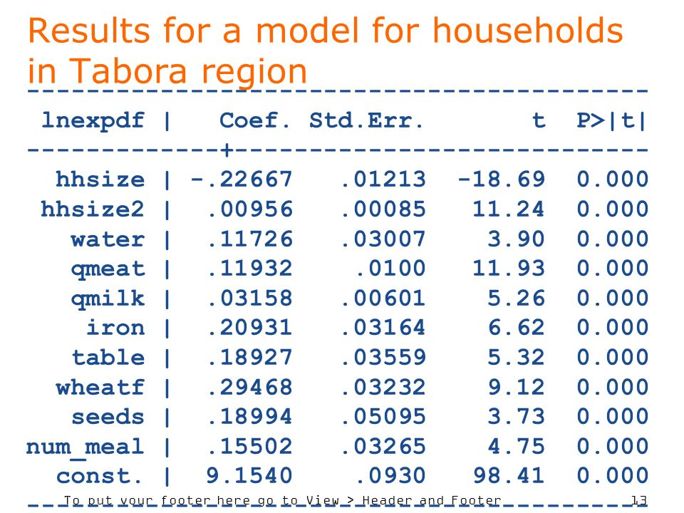 To put your footer here go to View > Header and Footer 13 Results for a model for households in Tabora region ------------------------------------------ lnexpdf | Coef.