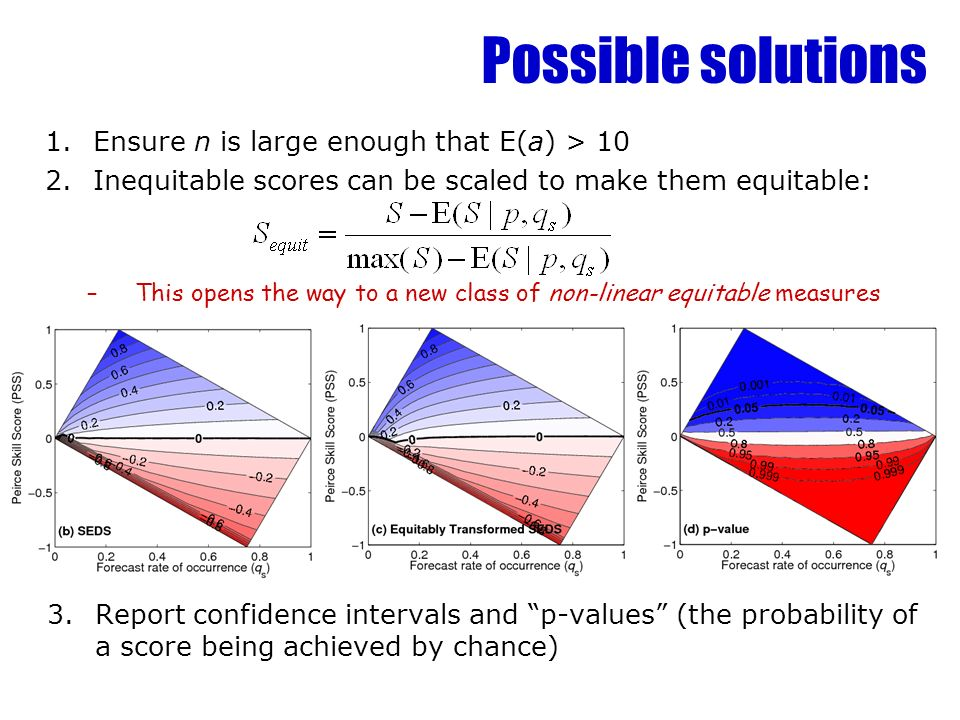 Possible solutions 1.Ensure n is large enough that E(a) > 10 2.Inequitable scores can be scaled to make them equitable: –This opens the way to a new class of non-linear equitable measures 3.Report confidence intervals and p-values (the probability of a score being achieved by chance)