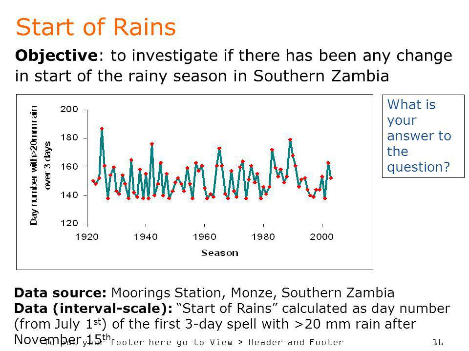 To put your footer here go to View > Header and Footer 16 Start of Rains Objective: to investigate if there has been any change in start of the rainy season in Southern Zambia Data source: Moorings Station, Monze, Southern Zambia Data (interval-scale): Start of Rains calculated as day number (from July 1 st ) of the first 3-day spell with >20 mm rain after November 15 th What is your answer to the question