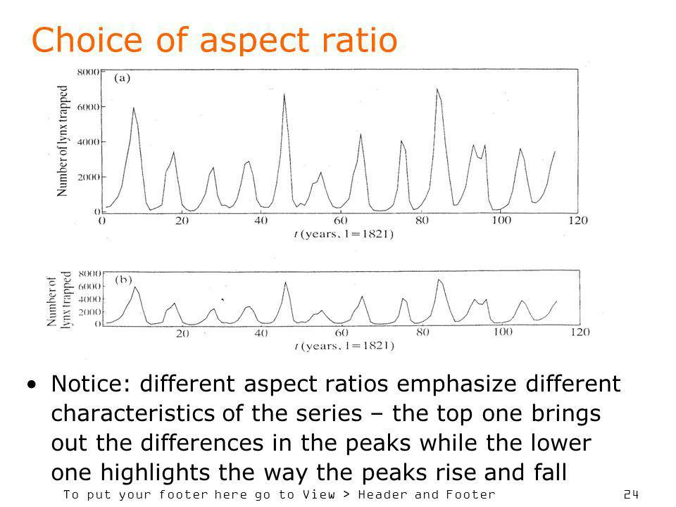 To put your footer here go to View > Header and Footer 24 Choice of aspect ratio Notice: different aspect ratios emphasize different characteristics of the series – the top one brings out the differences in the peaks while the lower one highlights the way the peaks rise and fall