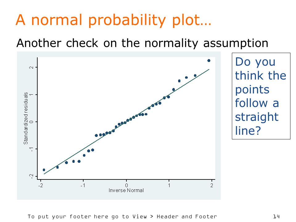 To put your footer here go to View > Header and Footer 14 A normal probability plot… Another check on the normality assumption Do you think the points follow a straight line