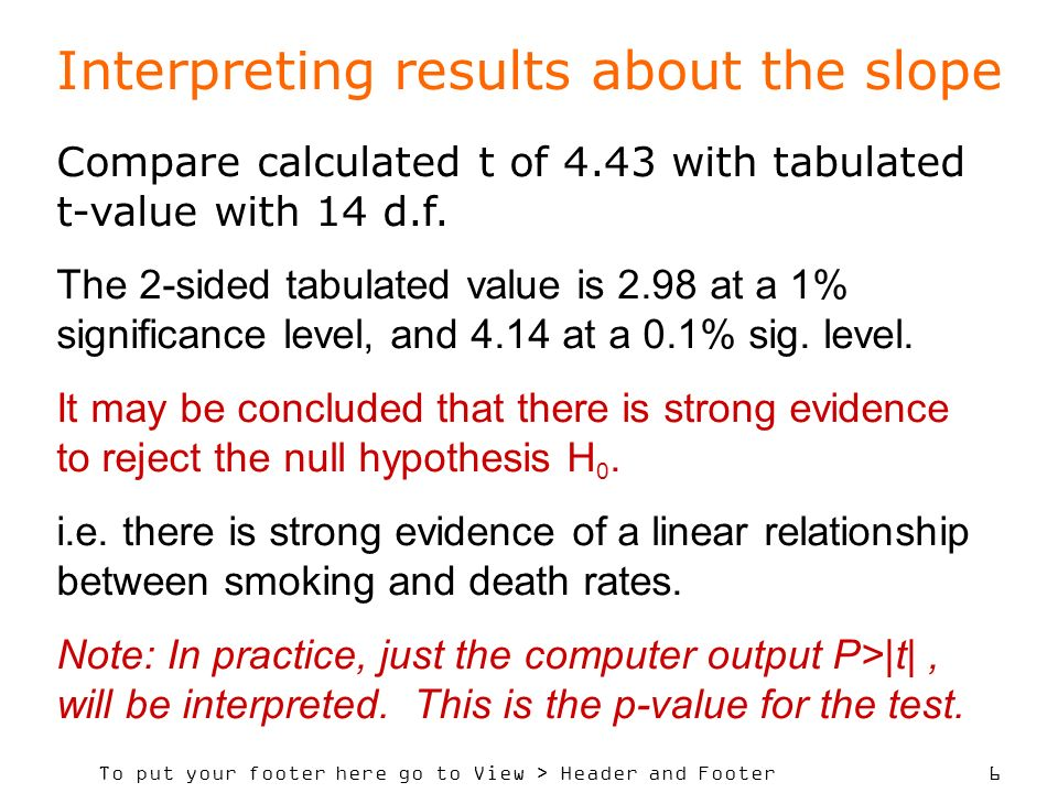 To put your footer here go to View > Header and Footer 6 Interpreting results about the slope Compare calculated t of 4.43 with tabulated t-value with 14 d.f.