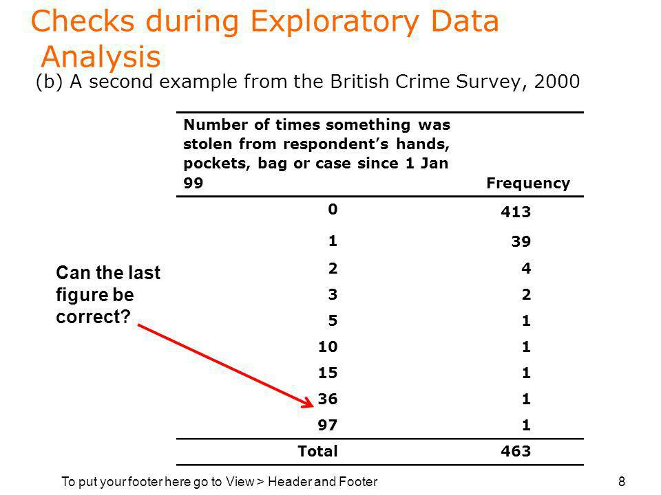 To put your footer here go to View > Header and Footer 8 Checks during Exploratory Data Analysis (b) A second example from the British Crime Survey, 2000 Number of times something was stolen from respondents hands, pockets, bag or case since 1 Jan 99Frequency 0 413 1 39 2 4 3 2 5 1 10 1 15 1 36 1 97 1 Total 463 Can the last figure be correct