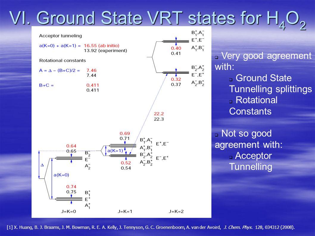 VI.Ground State VRT states for H 4 O 2 [1] X. Huang, B.