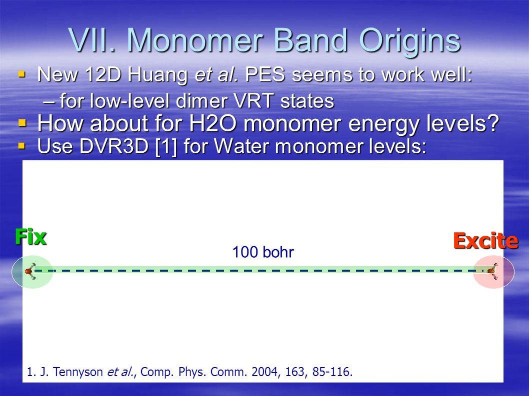 VII.Monomer Band Origins New 12D Huang et al. PES seems to work well: New 12D Huang et al.