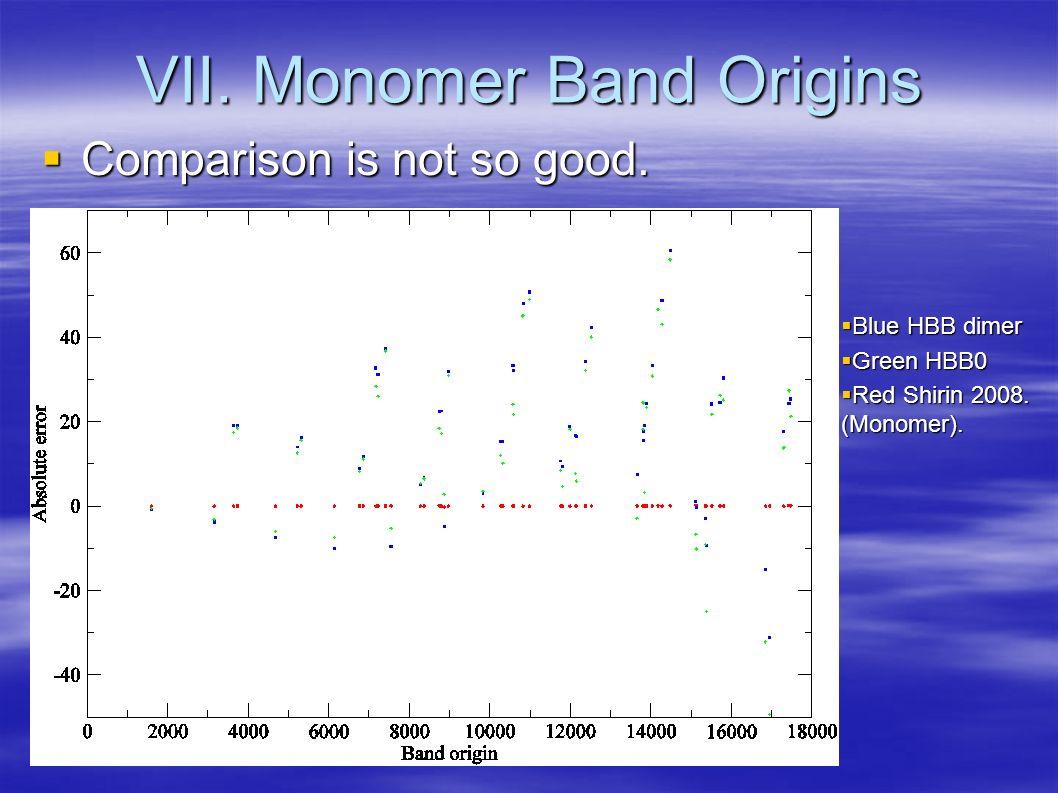 Comparison is not so good.Comparison is not so good.