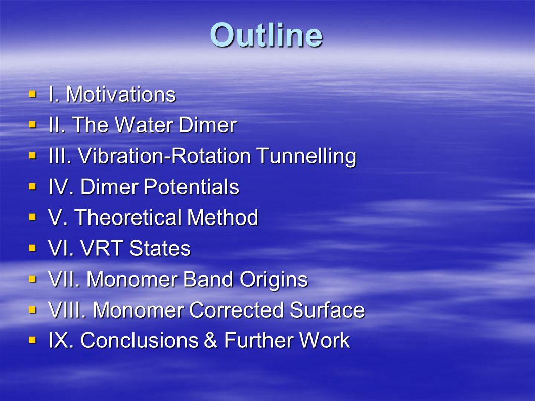 Outline I.Motivations I. Motivations II. The Water Dimer II.