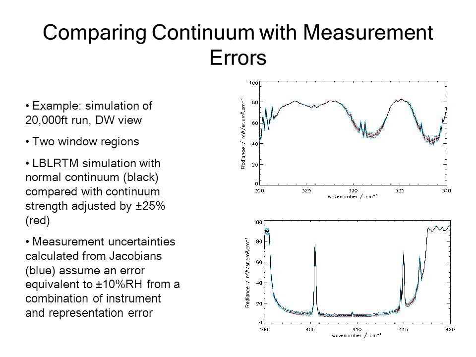 Comparing Continuum with Measurement Errors Example: simulation of 20,000ft run, DW view Two window regions LBLRTM simulation with normal continuum (b