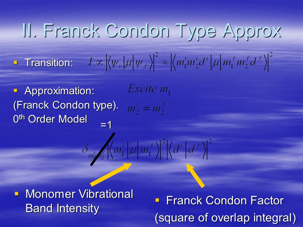 Transition: Transition: Approximation: Approximation: (Franck Condon type). 0 th Order Model =1 Franck Condon Factor Franck Condon Factor (square of o
