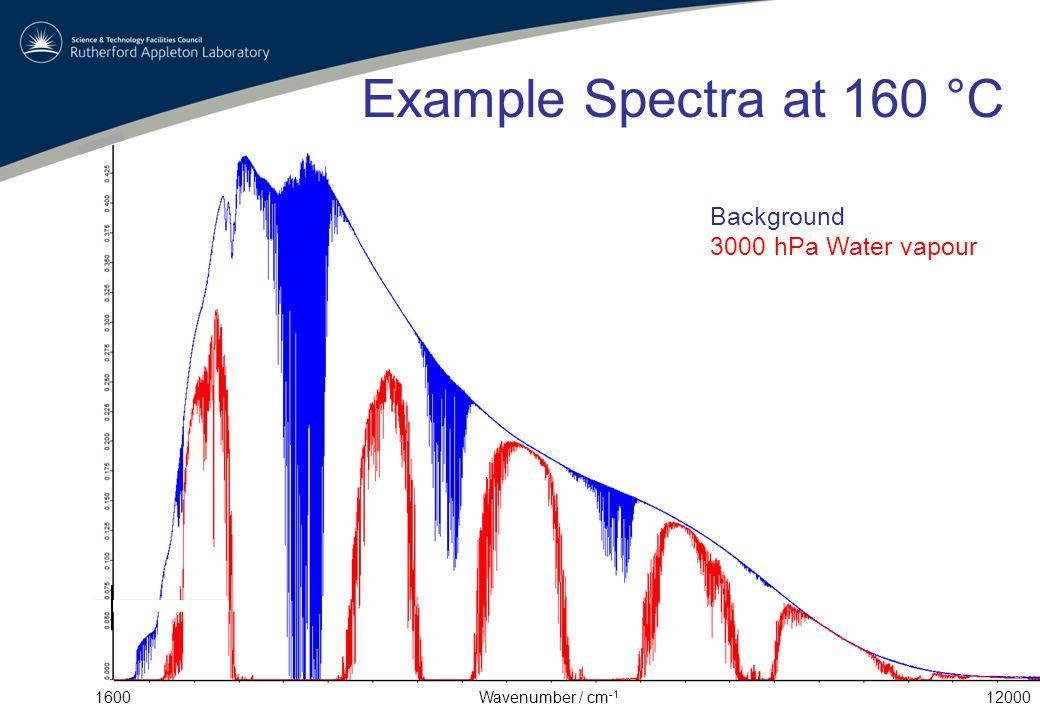 Self Broadened Spectra 3000 hPa Water vapour at 160 °C 2000Wavenumber / cm -1 11000 100 % Transmittance