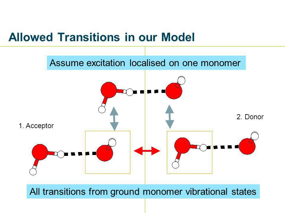 Allowed Transitions in our Model 1. Acceptor 2.