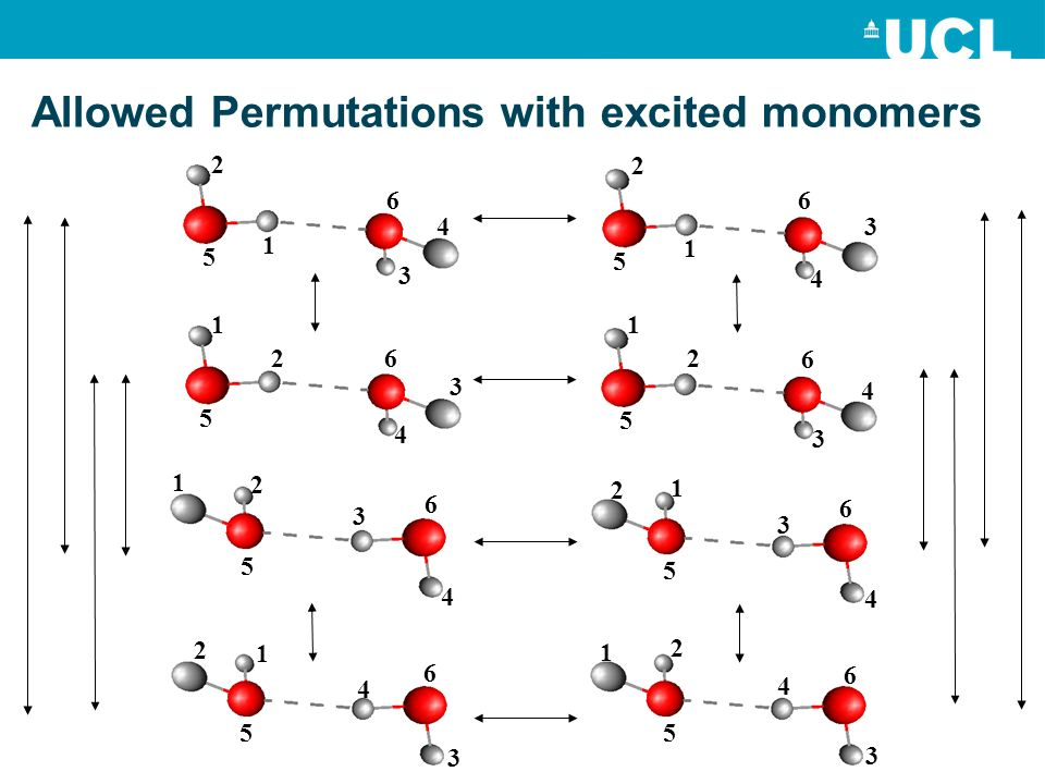 Allowed Permutations with excited monomers 1 1 5 5 2 2 66 4 4 3 3 11 5 5 226 6 6 6 6 6 5 55 5 4 4 3 3 3 3 3 3 4 4 4 4 1 1 1 1 2 2 2 2
