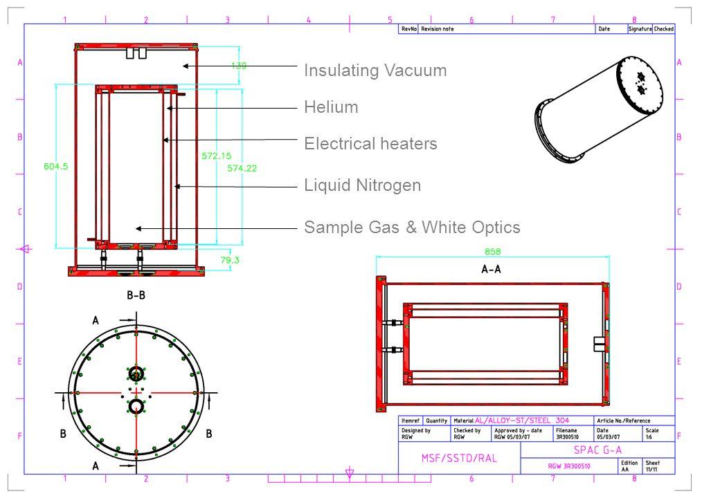 Insulating Vacuum Helium Electrical heaters Liquid Nitrogen Sample Gas & White Optics