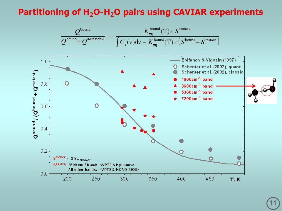 11 K eq bound (T) is taken from Curtiss et al.