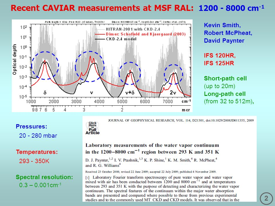 2 Recent CAVIAR measurements at MSF RAL: 1200 - 8000 cm -1 + 2 Kevin Smith, Robert McPheat, David Paynter IFS 120HR, IFS 125HR Short-path cell (up to 20m) Long-path cell (from 32 to 512m), Pressures: 20 - 280 mbar Temperatures: 293 - 350K Spectral resolution: 0.3 – 0.001cm -1