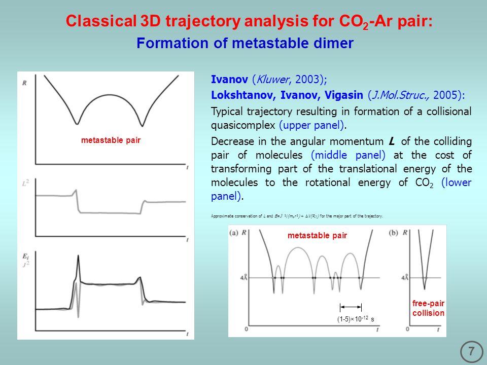 7 Classical 3D trajectory analysis for CO 2 -Ar pair: Formation of metastable dimer Ivanov (Kluwer, 2003); Lokshtanov, Ivanov, Vigasin (J.Mol.Struc.,