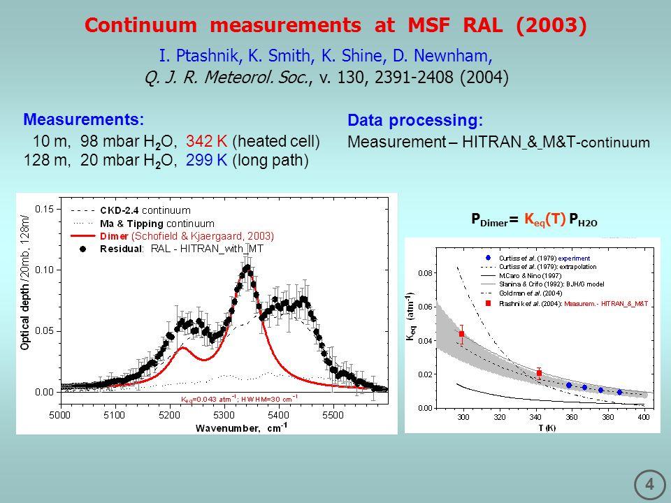 4 Continuum measurements at MSF RAL (2003) I. Ptashnik, K. Smith, K. Shine, D. Newnham, Q. J. R. Meteorol. Soc., v. 130, 2391-2408 (2004) Measurements