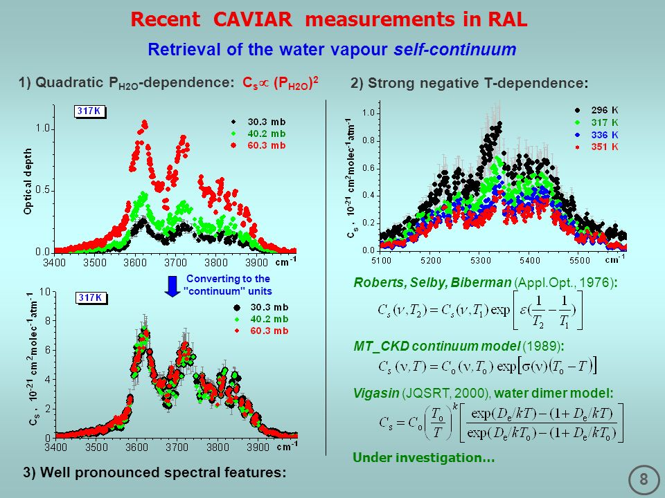 8 Recent CAVIAR measurements in RAL Retrieval of the water vapour self-continuum 1) Quadratic P H2O -dependence: C s (P H2O ) 2 3) Well pronounced spe