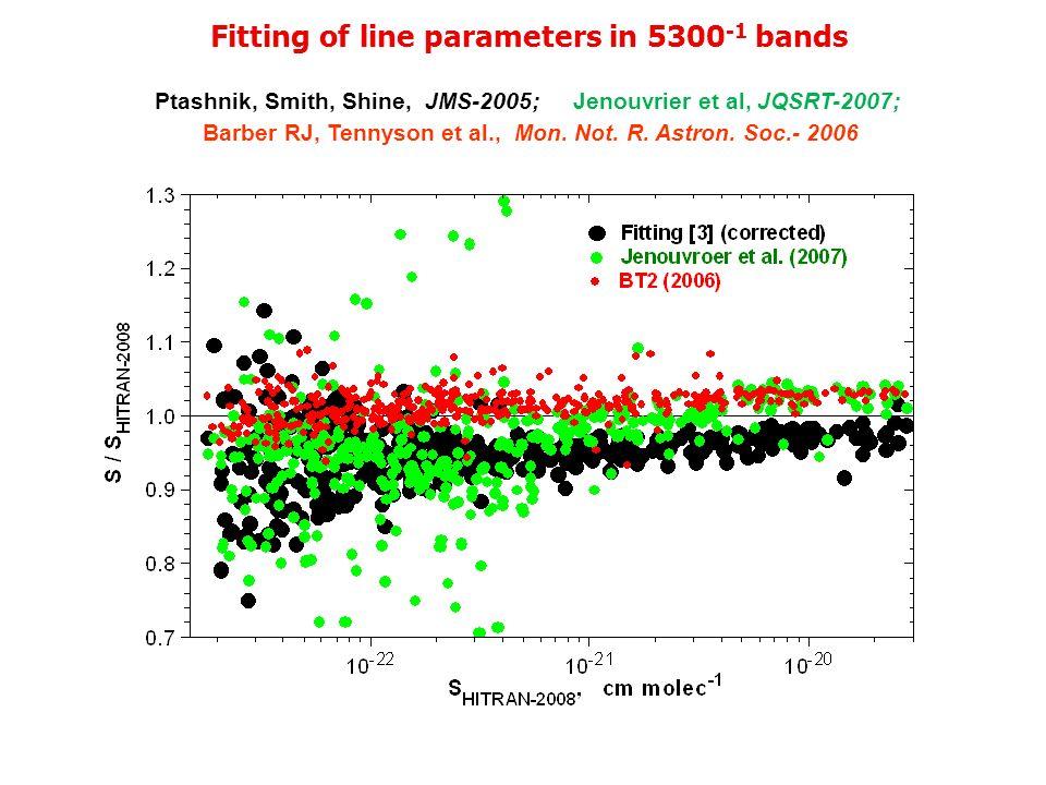 Fitting of line parameters in 5300 -1 bands Ptashnik, Smith, Shine, JMS-2005; Jenouvrier et al, JQSRT-2007; Barber RJ, Tennyson et al., Mon. Not. R. A