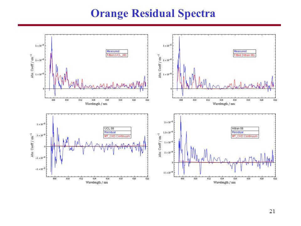 21 Orange Residual Spectra